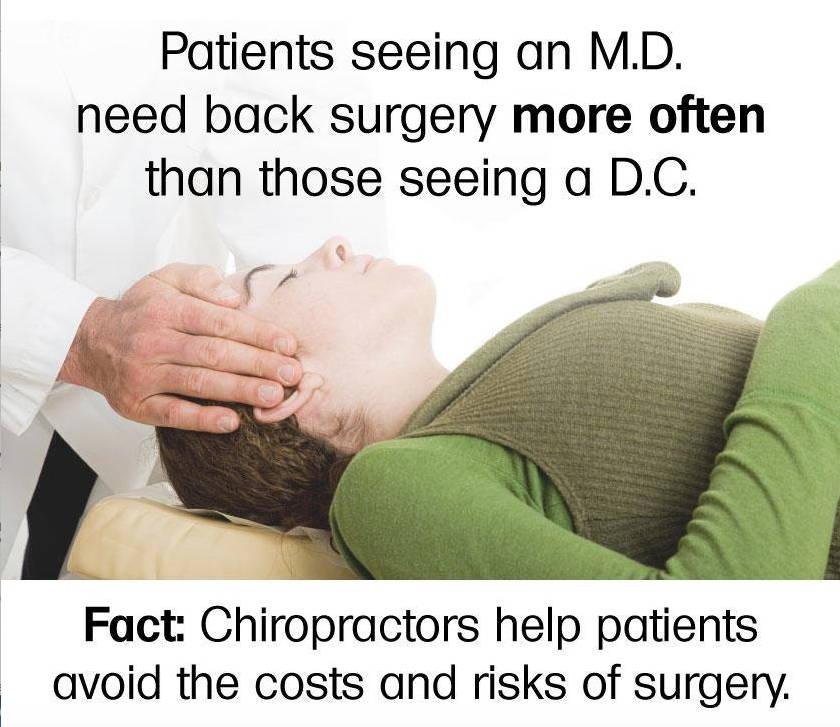 Surgery fact
